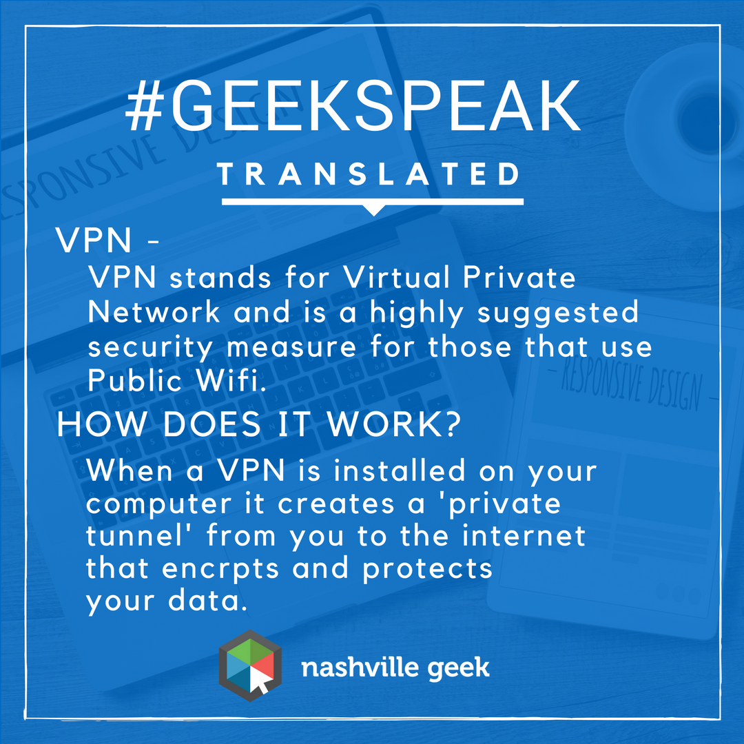 What a VPN is and how it works